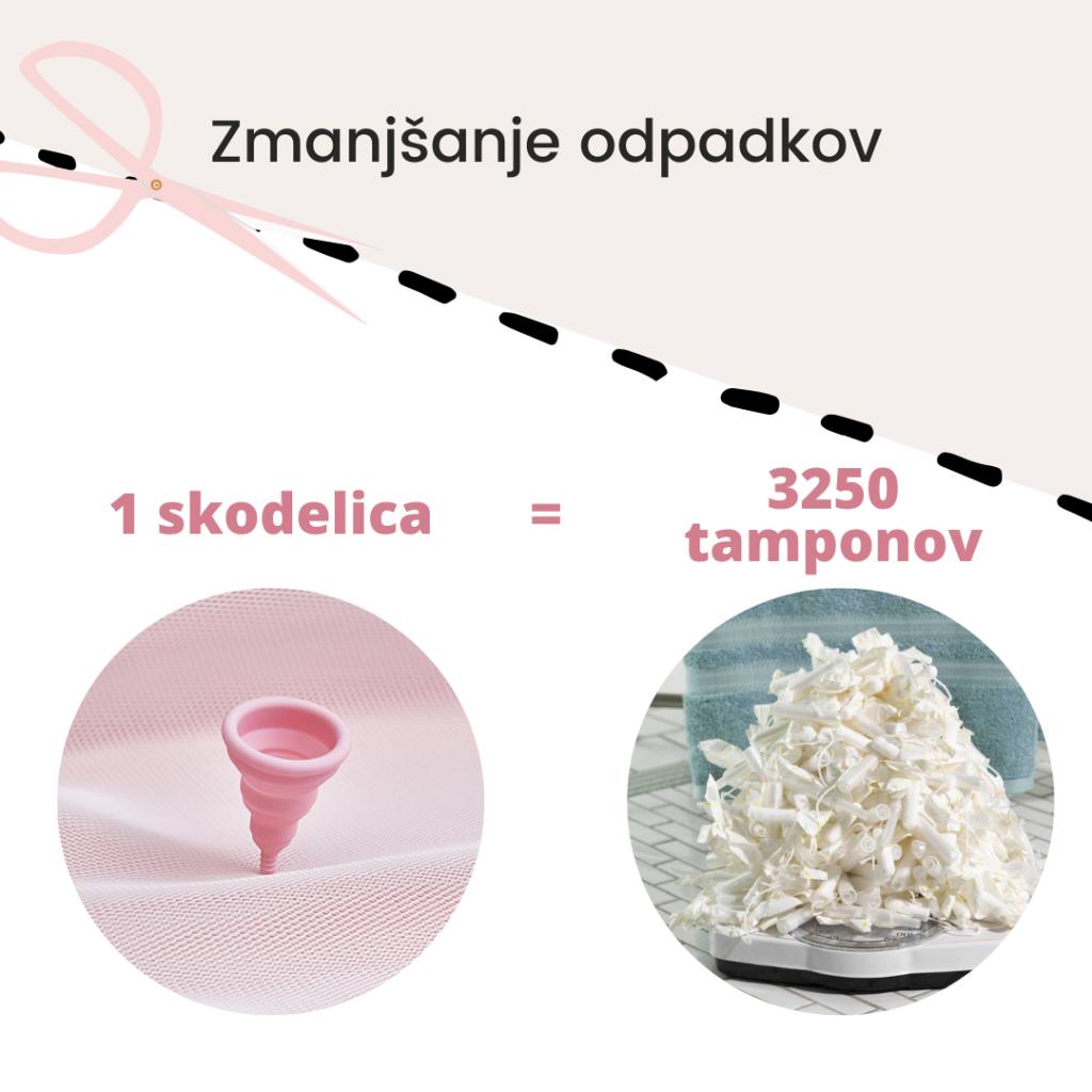 Ena menstrualna skodelica je 3250 tamponov
